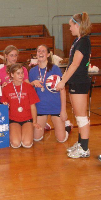 Macey Tyree Roanoke Juniors 15 S Team 2008